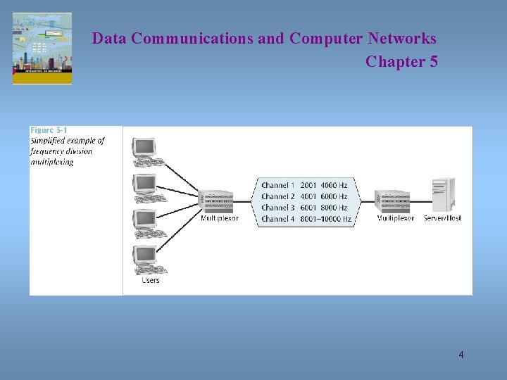 Data Communications and Computer Networks Chapter 5 4