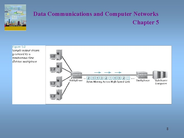 Data Communications and Computer Networks Chapter 5 8