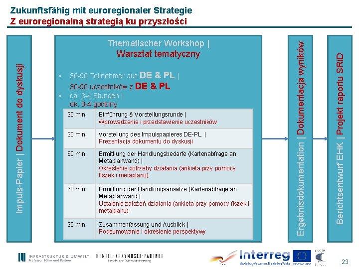 • 30 -50 Teilnehmer aus DE & PL | 30 -50 uczestników z