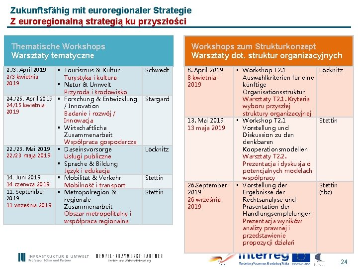 Zukunftsfähig mit euroregionaler Strategie Z euroregionalną strategią ku przyszłości Thematische Workshops Warsztaty tematyczne §