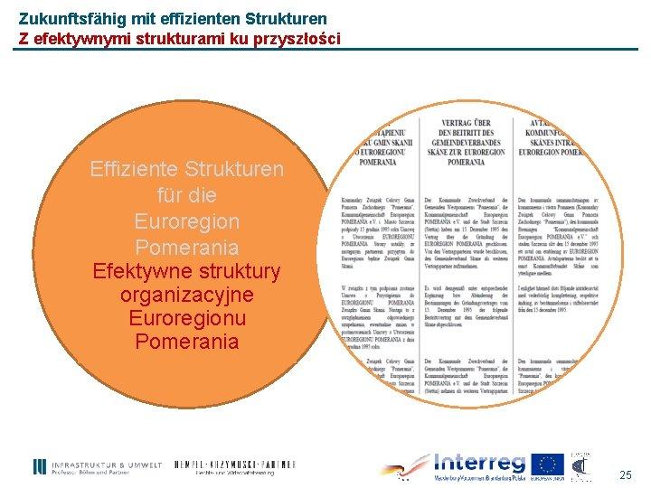 Zukunftsfähig mit effizienten Strukturen Z efektywnymi strukturami ku przyszłości Effiziente Strukturen für die Euroregion