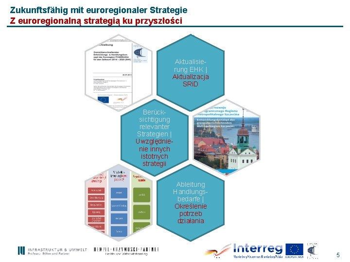 Zukunftsfähig mit euroregionaler Strategie Z euroregionalną strategią ku przyszłości Aktualisierung EHK | Aktualizacja SRi.