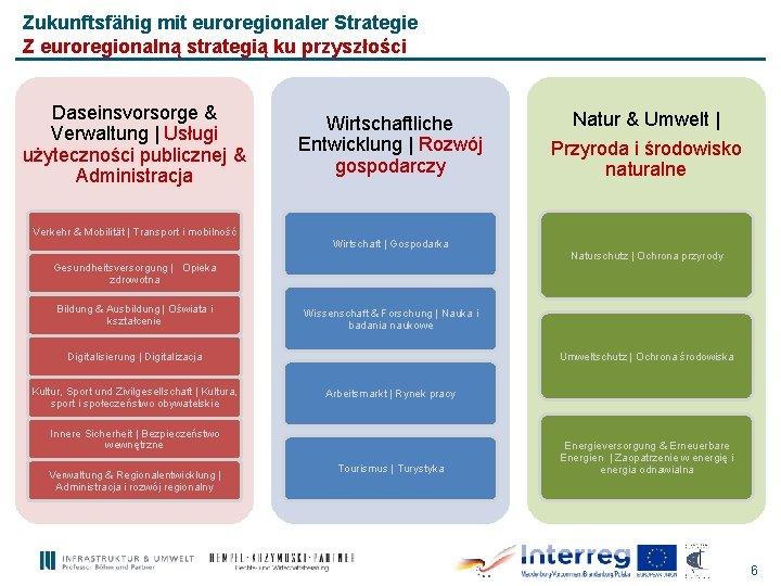 Zukunftsfähig mit euroregionaler Strategie Z euroregionalną strategią ku przyszłości Daseinsvorsorge & Verwaltung | Usługi
