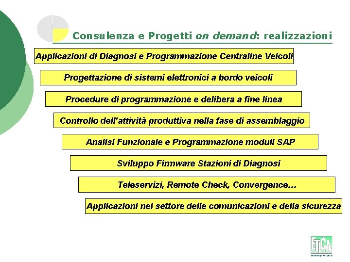 Consulenza e Progetti on demand: realizzazioni Applicazioni di Diagnosi e Programmazione Centraline Veicoli Progettazione