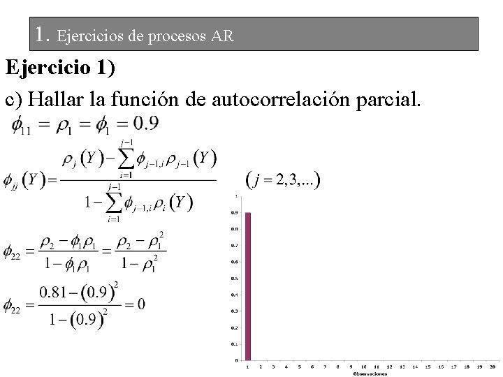 1. Ejercicios de procesos AR Ejercicio 1) c) Hallar la función de autocorrelación parcial.