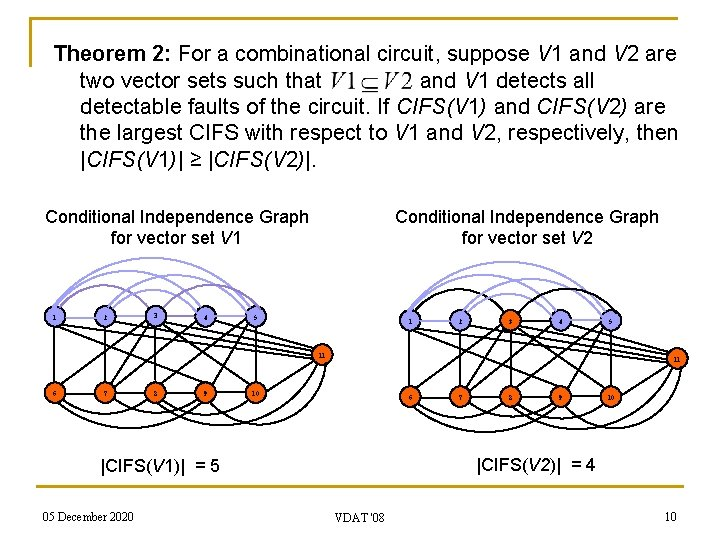 Theorem 2: For a combinational circuit, suppose V 1 and V 2 are two