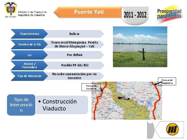 Puente Yati Departamento Bolívar Nombre de la Vía Transversal Momposina. Puerta de Hierro-Magangué –