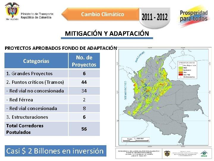 Cambio Climático MITIGACIÓN Y ADAPTACIÓN PROYECTOS APROBADOS FONDO DE ADAPTACIÓN Categorías No. de Proyectos