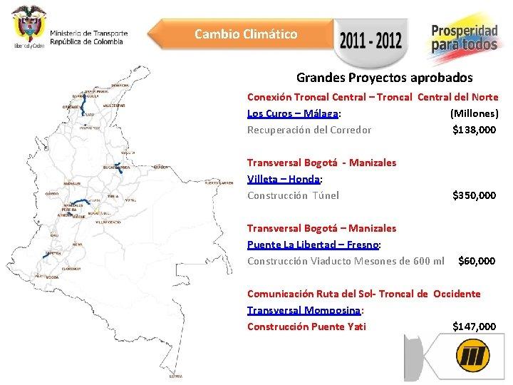Cambio Climático Grandes Proyectos aprobados Conexión Troncal Central – Troncal Central del Norte Los