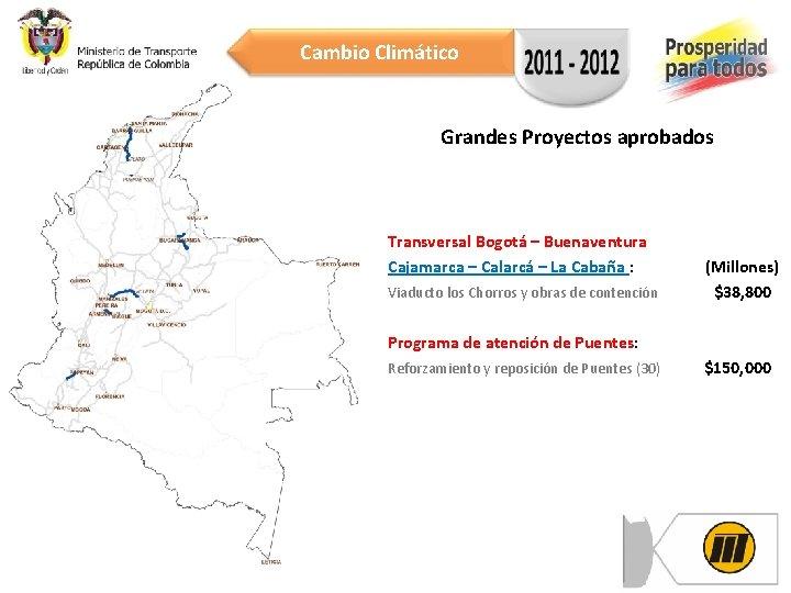 Cambio Climático Grandes Proyectos aprobados Transversal Bogotá – Buenaventura Cajamarca – Calarcá – La