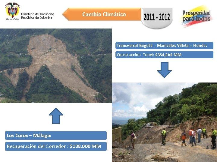 Cambio Climático Transversal Bogotá - Manizales Villeta – Honda: Construcción Túnel: $350, 000 MM