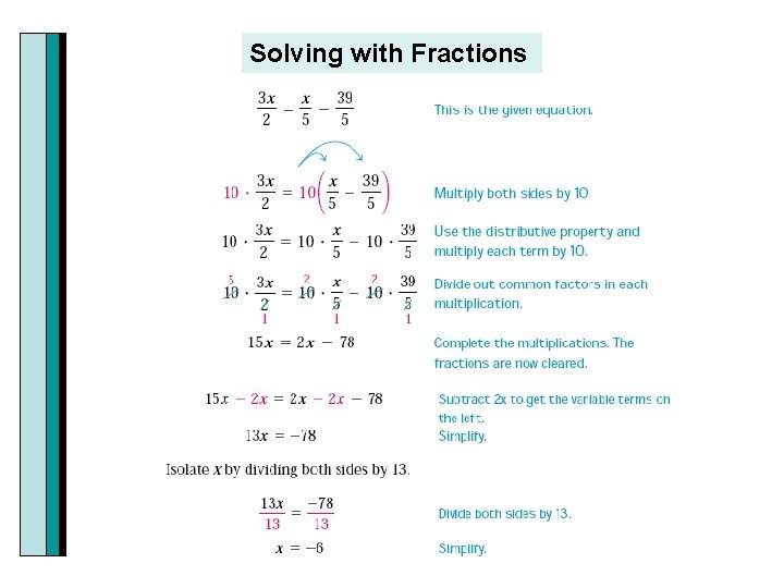 Solving with Fractions