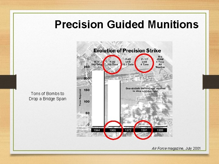 Precision Guided Munitions Tons of Bombs to Drop a Bridge Span Air Force magazine,