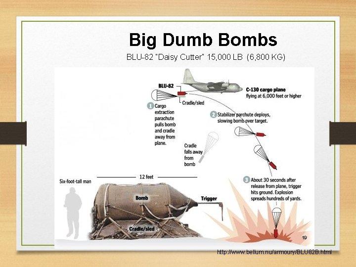 "Big Dumb Bombs BLU-82 ""Daisy Cutter"" 15, 000 LB (6, 800 KG) 19 http:"