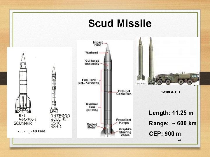 Scud Missile Scud & TEL Length: 11. 25 m Range: ~ 600 km CEP: