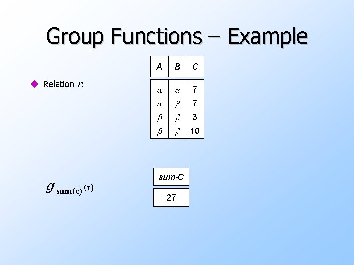 Group Functions – Example u Relation r: g sum(c) (r) A B C 7
