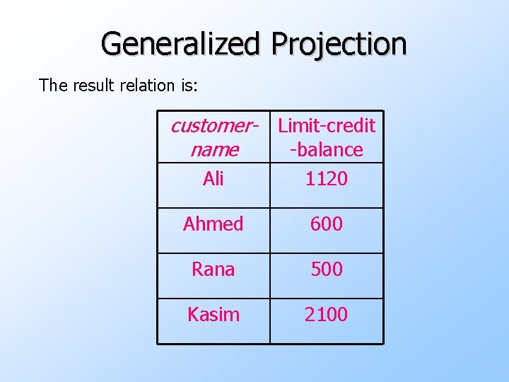 Generalized Projection The result relation is: customer- Limit-credit name -balance Ali 1120 Ahmed 600