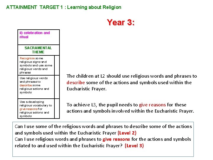 ATTAINMENT TARGET 1 : Learning about Religion Year 3: ii) celebration and ritual SACRAMENTAL