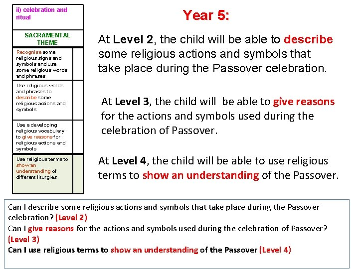 ii) celebration and ritual SACRAMENTAL THEME Recognise some religious signs and symbols and use