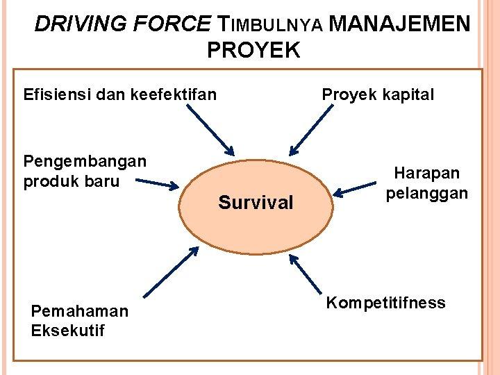 DRIVING FORCE TIMBULNYA MANAJEMEN PROYEK Efisiensi dan keefektifan Proyek kapital Pengembangan produk baru Survival