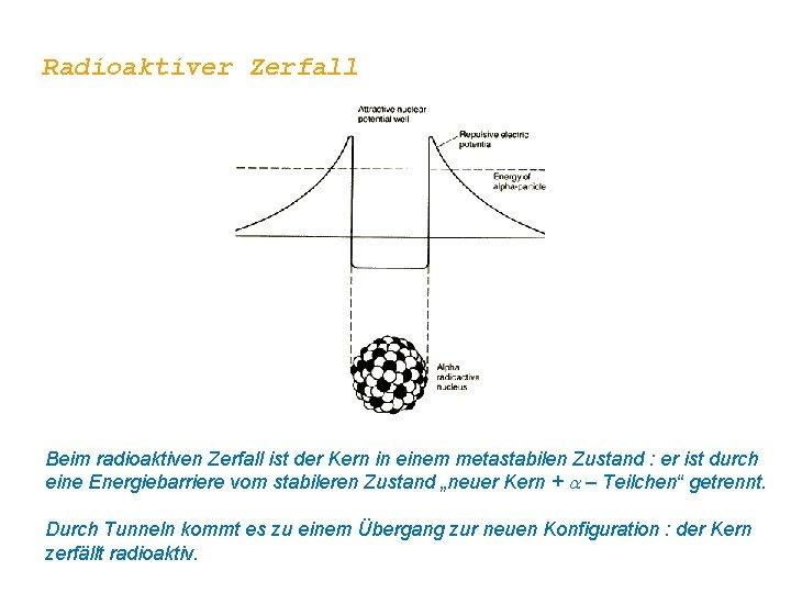 Radioaktiver Zerfall Beim radioaktiven Zerfall ist der Kern in einem metastabilen Zustand : er