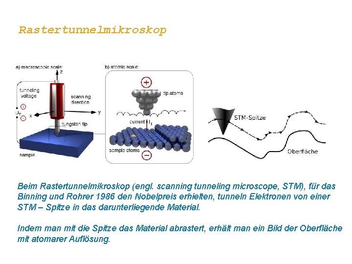 Rastertunnelmikroskop Beim Rastertunnelmikroskop (engl. scanning tunneling microscope, STM), für das Binning und Rohrer 1986