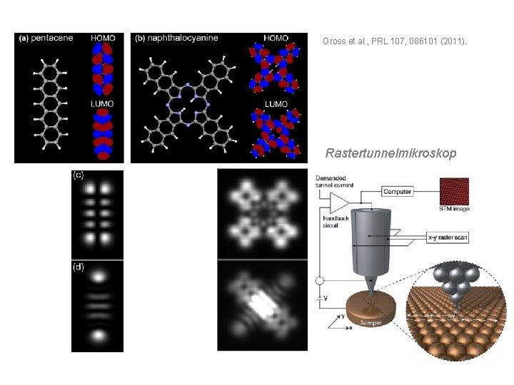 Gross et al. , PRL 107, 086101 (2011). Rastertunnelmikroskop