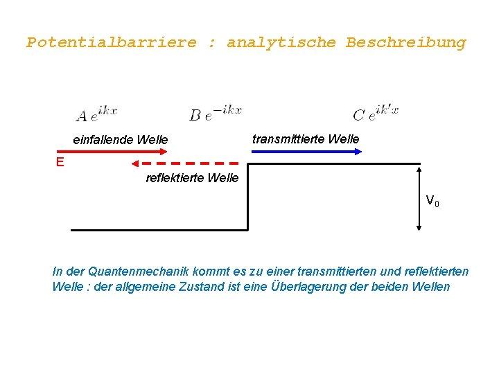 Potentialbarriere : analytische Beschreibung einfallende Welle transmittierte Welle E reflektierte Welle V 0 In