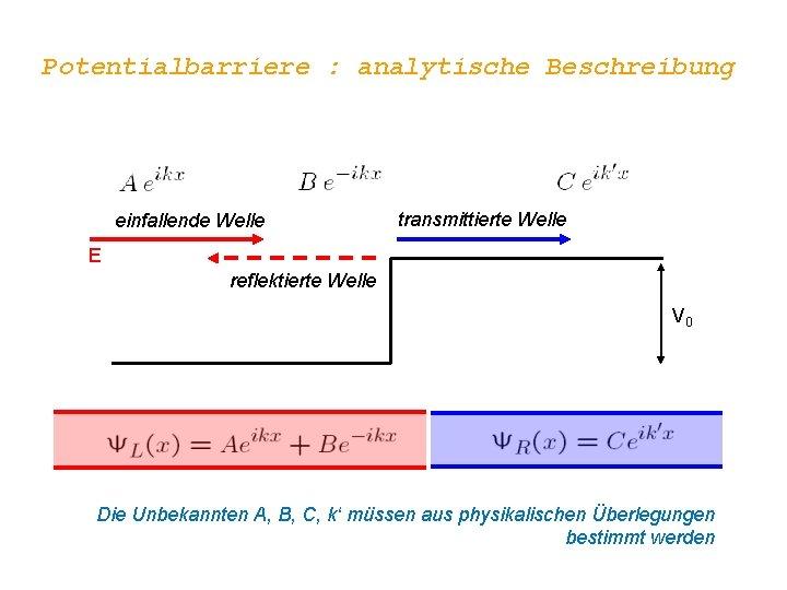 Potentialbarriere : analytische Beschreibung einfallende Welle transmittierte Welle E reflektierte Welle V 0 Die