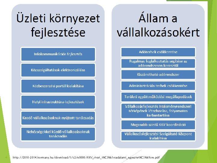 http: //2010 -2014. kormany. hu/download/1/c 2/e 0000/KKV_strat_t%C 3%A 1 rsadalami_egyeztet%C 3%A 9 sre.