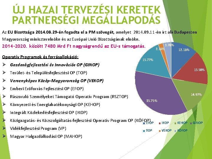 ÚJ HAZAI TERVEZÉSI KERETEK PARTNERSÉGI MEGÁLLAPODÁS Az EU Bizottsága 2014. 08. 29 -én fogadta