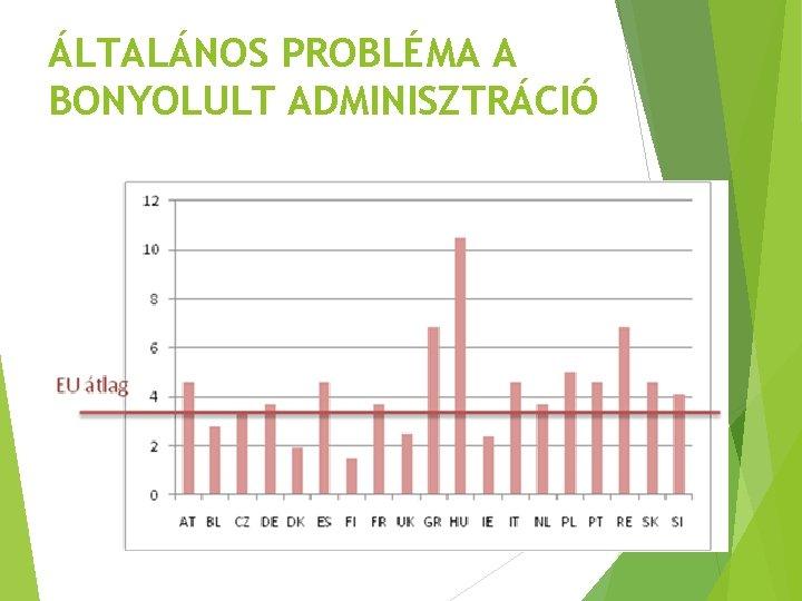 ÁLTALÁNOS PROBLÉMA A BONYOLULT ADMINISZTRÁCIÓ