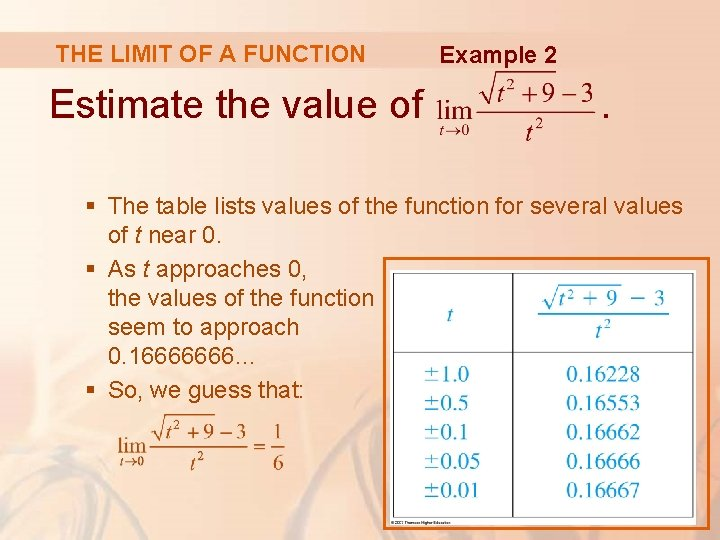 THE LIMIT OF A FUNCTION Estimate the value of Example 2 . § The
