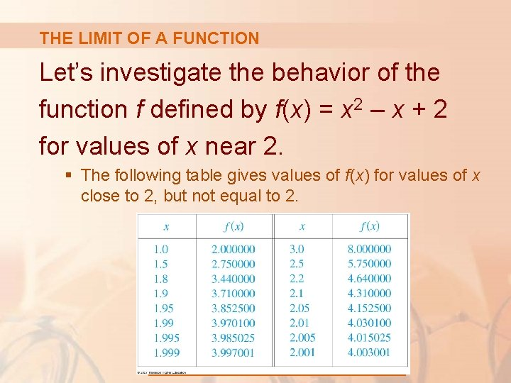 THE LIMIT OF A FUNCTION Let's investigate the behavior of the function f defined