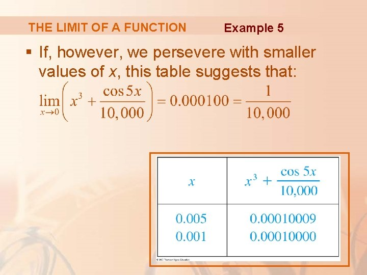 THE LIMIT OF A FUNCTION Example 5 § If, however, we persevere with smaller