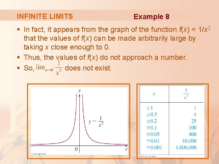 INFINITE LIMITS Example 8 § In fact, it appears from the graph of the