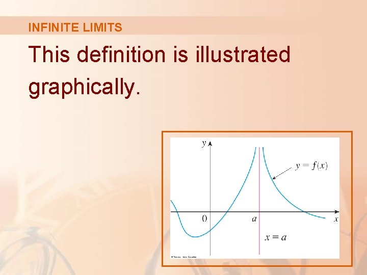 INFINITE LIMITS This definition is illustrated graphically.