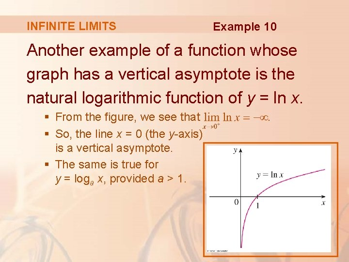 INFINITE LIMITS Example 10 Another example of a function whose graph has a vertical