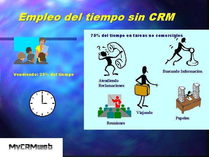 Empleo del tiempo sin CRM 75% del tiempo en tareas no comerciales Buscando Información