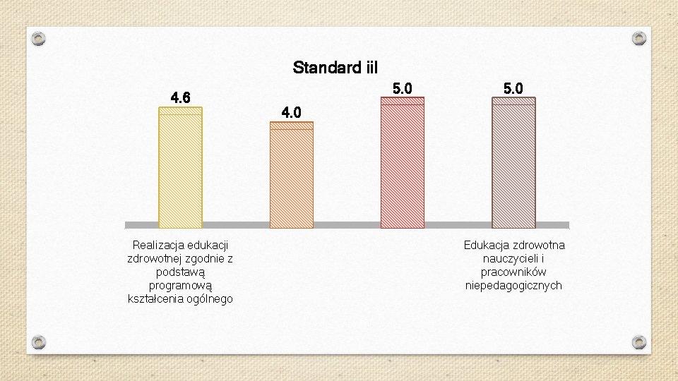 Standard ii. I 4. 6 Realizacja edukacji zdrowotnej zgodnie z podstawą programową kształcenia ogólnego