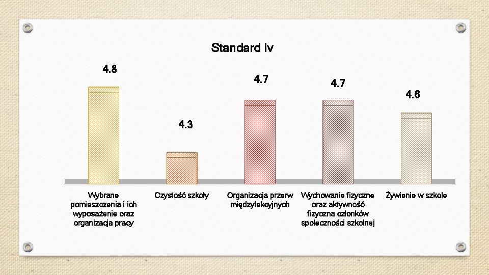 Standard Iv 4. 8 4. 7 4. 6 4. 3 Wybrane pomieszczenia i ich