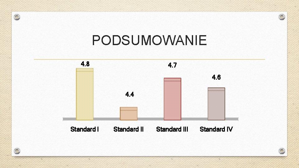 PODSUMOWANIE 4. 8 4. 7 4. 6 4. 4 Standard III Standard IV