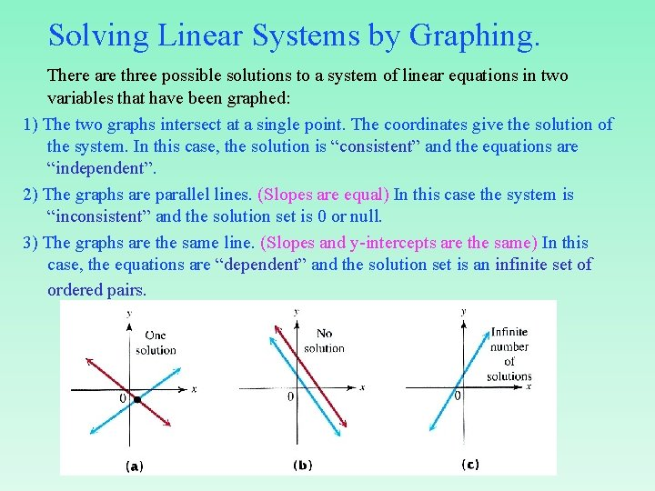 Solving Linear Systems by Graphing. There are three possible solutions to a system of