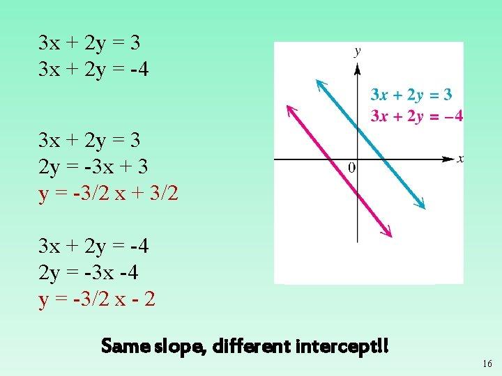 3 x + 2 y = 3 3 x + 2 y = -4