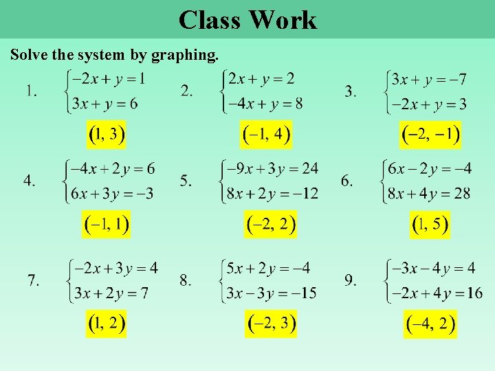 Class Work Solve the system by graphing.