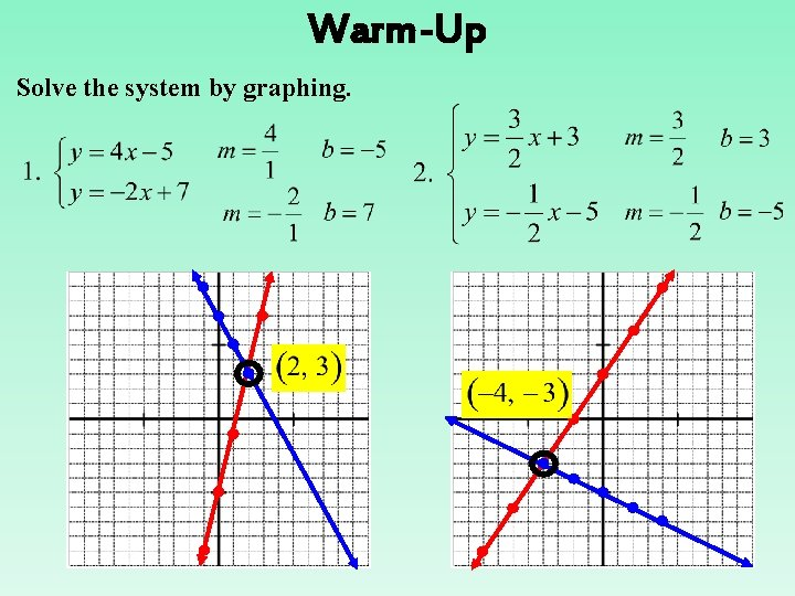 Warm-Up Solve the system by graphing.