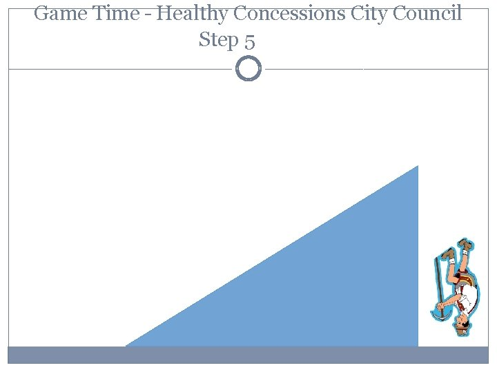 Game Time – Healthy Concessions City Council Step 5