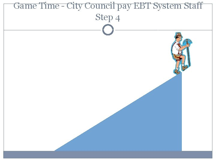 Game Time – City Council pay EBT System Staff Step 4