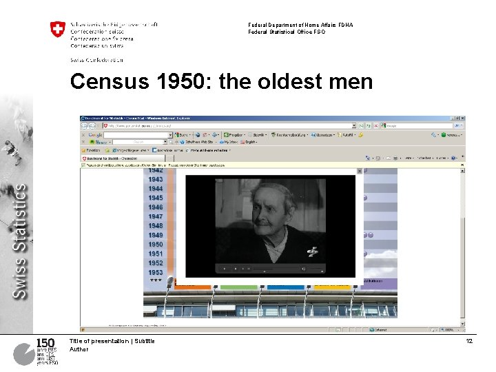 Federal Department of Home Affairs FDHA Federal Statistical Office FSO Census 1950: the oldest