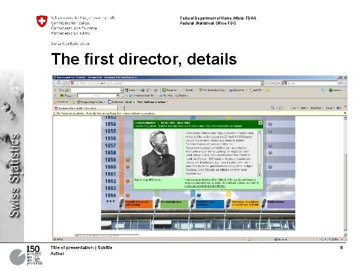 Federal Department of Home Affairs FDHA Federal Statistical Office FSO The first director, details